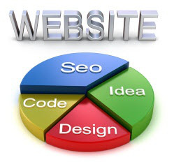 Invizon Offers Holistic Website Design and Development